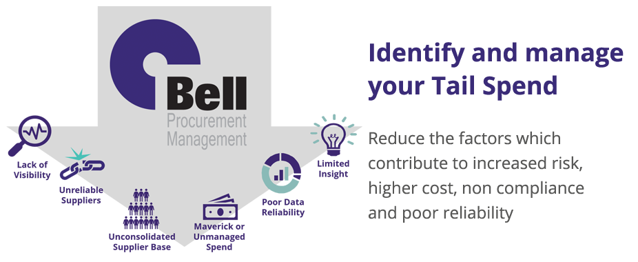 manage tail spend
